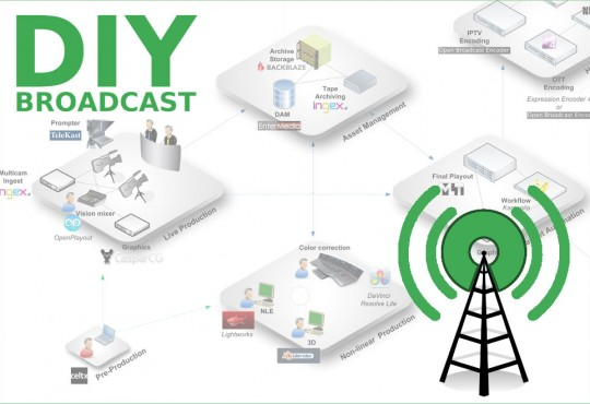 DIY BROADCAST : How to build your own Internet TV Channel with Open-Source & other goodies