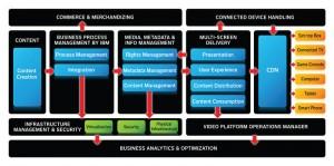 KIT/IBM joint architecture