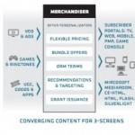 Motorola Medios Merchandiser overview