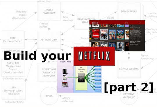 How to build a Netflix-like multiscreen OTT service (part 2)