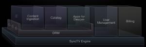 SyncTV engine