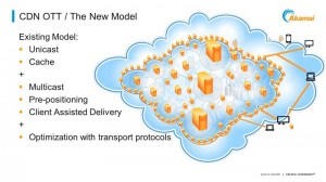 Akamai new OTT CDN model