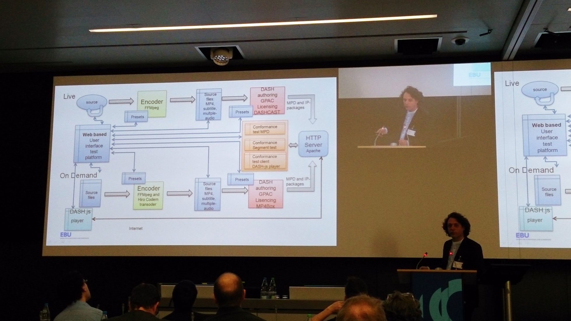 Bram Tullemans presenting EBU's Reference Test Engine For Encoding