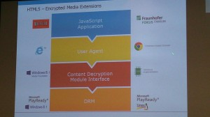 HTML5 Encrypted Media Extensions (Dr. Stefan Arbanowski's presentation)