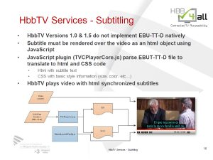 EBU-TT-D subtitling for legacy HbbTV